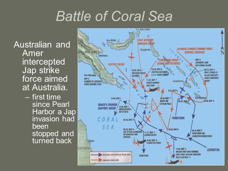 Battle of Coral Sea Australian and Amer intercepted Jap strike force aimed at Australia.