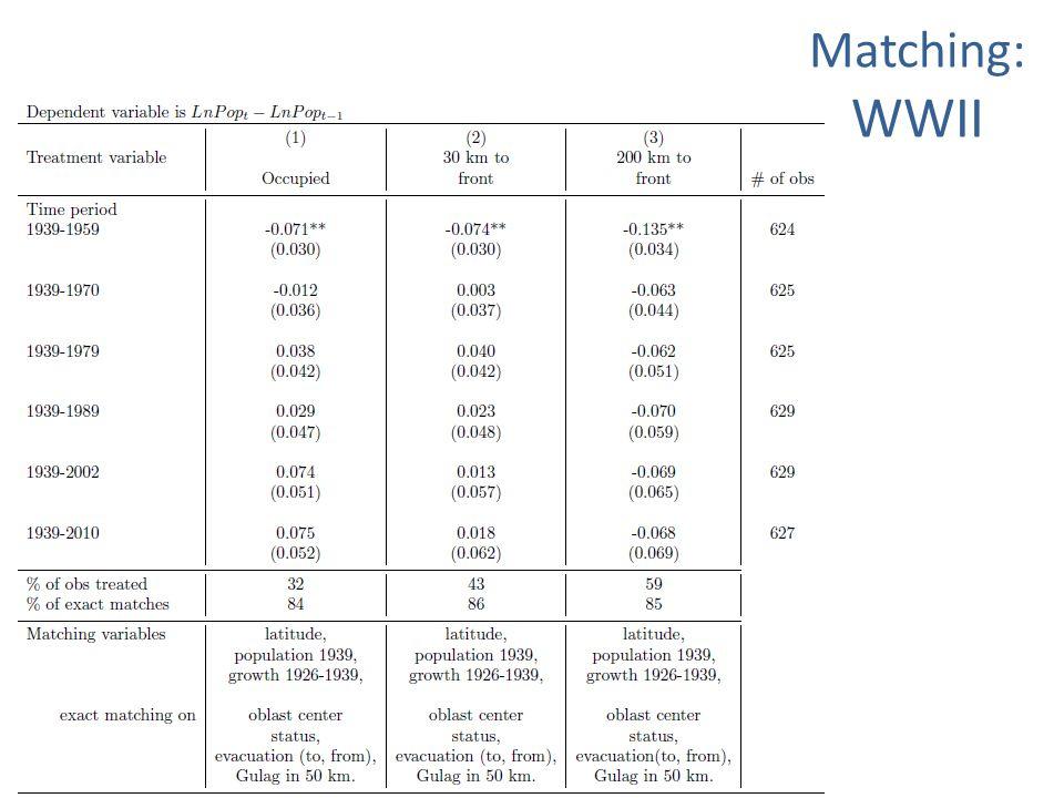 Matching: WWII