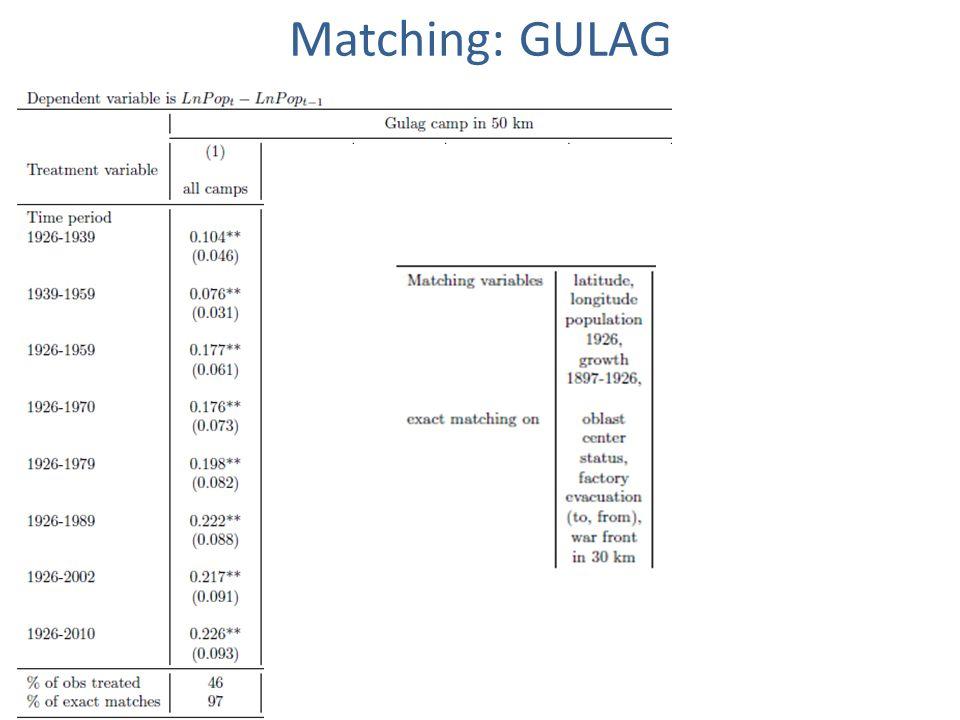 Matching: GULAG
