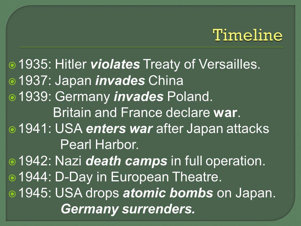  1935: Hitler violates Treaty of Versailles.