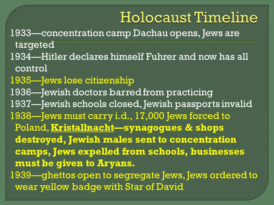 1933—concentration camp Dachau opens, Jews are targeted 1934—Hitler declares himself Fuhrer and now has all control 1935—Jews lose citizenship 1936—Jewish doctors barred from practicing 1937—Jewish schools closed, Jewish passports invalid 1938—Jews must carry i.d., 17,000 Jews forced to Poland, Kristallnacht—synagogues & shops destroyed, Jewish males sent to concentration camps, Jews expelled from schools, businesses must be given to Aryans.