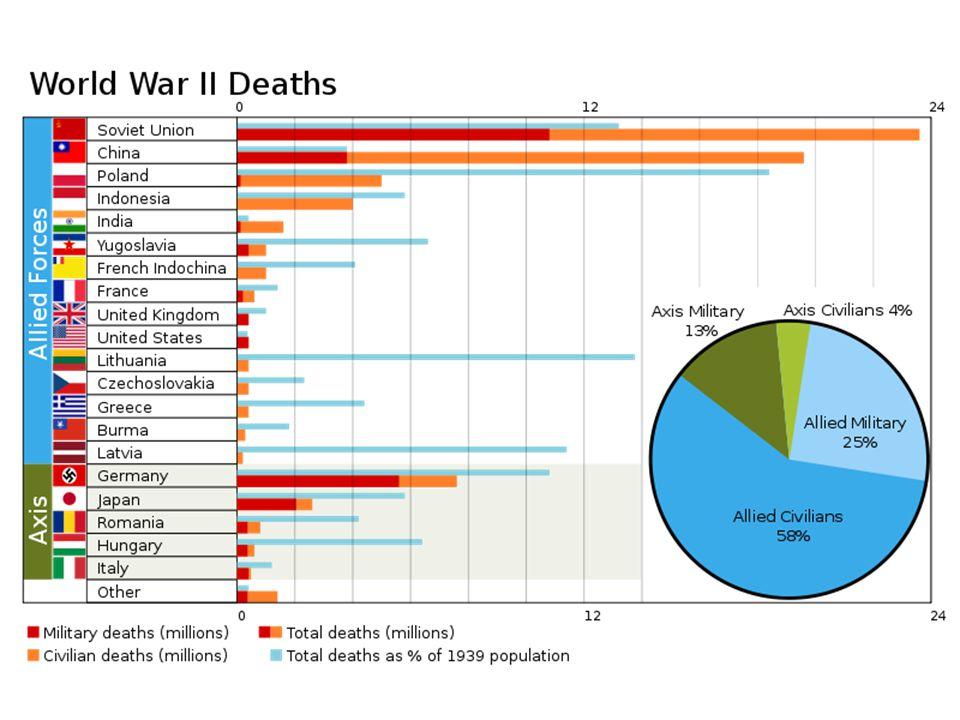  War Crime Trials Nuremberg : German War Crimes. 12 sentenced to death.