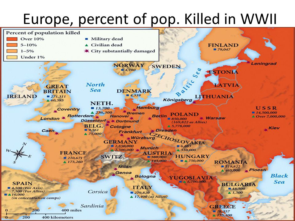 Europe, percent of pop. Killed in WWII