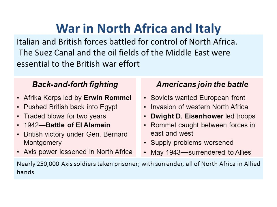 Nearly 250,000 Axis soldiers taken prisoner; with surrender, all of North Africa in Allied hands Italian and British forces battled for control of Nor