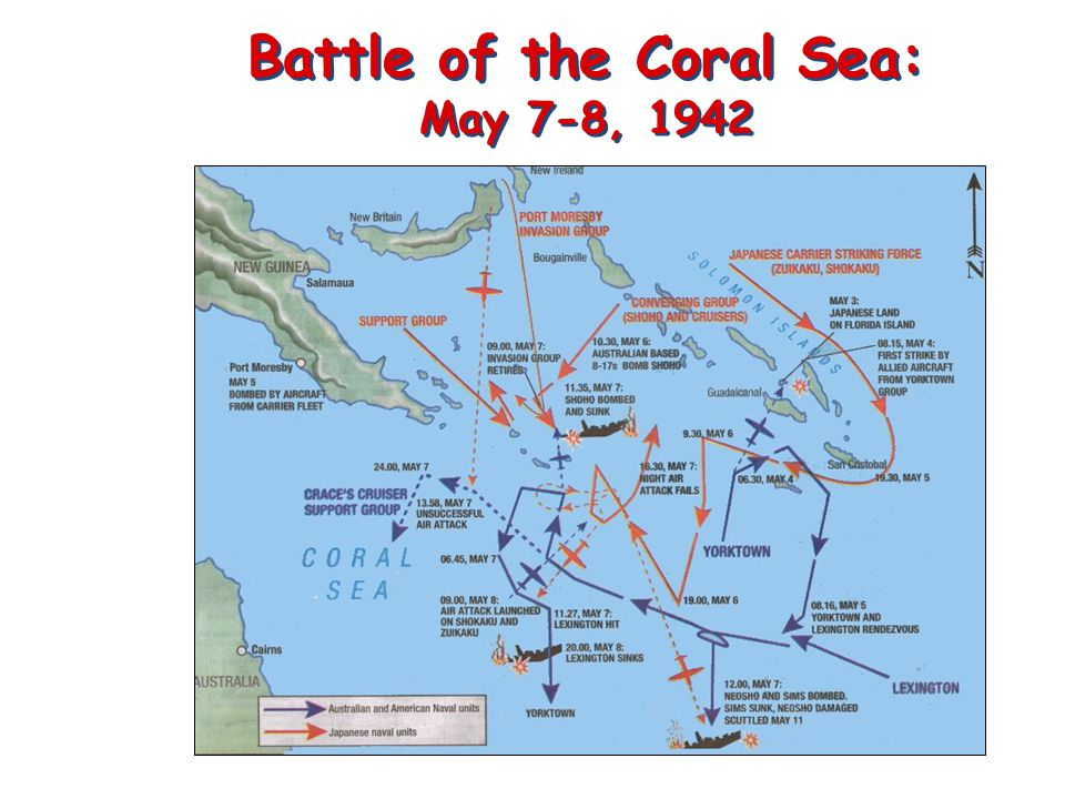 Battle of the Coral Sea: May 7-8, 1942