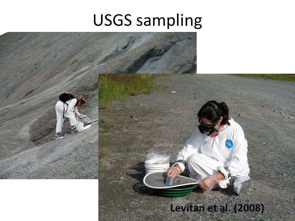 USGS sampling Levitan et al. (2008)