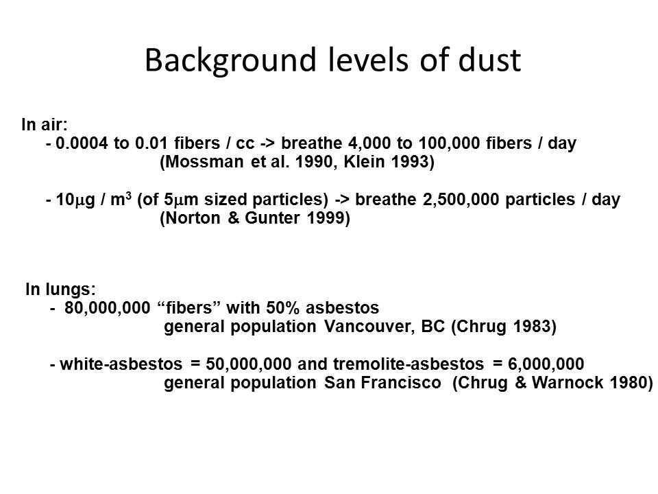 Background levels of dust In air: - 0.0004 to 0.01 fibers / cc -> breathe 4,000 to 100,000 fibers / day (Mossman et al.