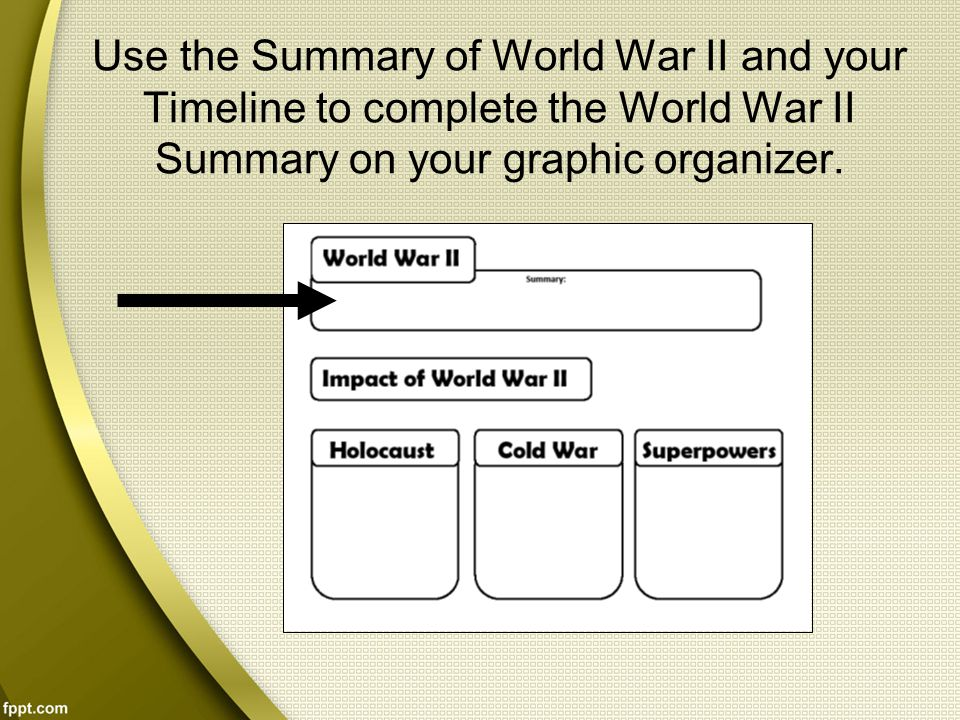 Use the Summary of World War II and your Timeline to complete the World War II Summary on your graphic organizer.
