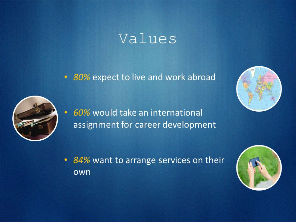 Values 80% expect to live and work abroad 60% would take an international assignment for career development 84% want to arrange services on their own