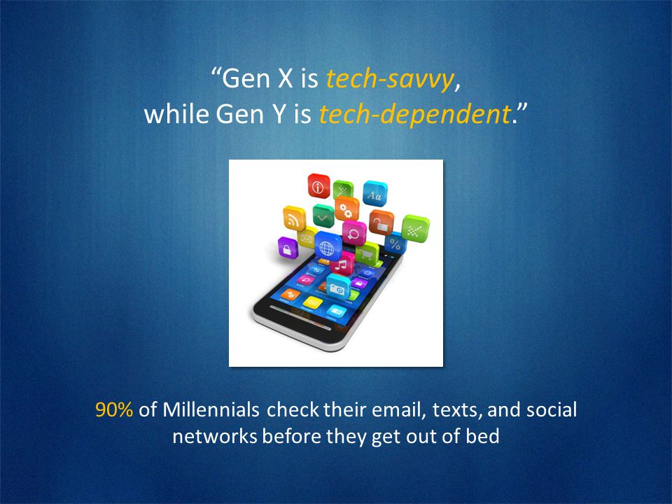 Gen X is tech-savvy, while Gen Y is tech-dependent. 90% of Millennials check their email, texts, and social networks before they get out of bed