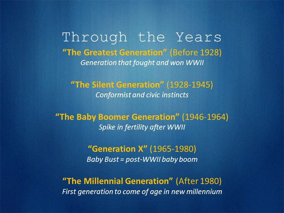 Through the Years The Greatest Generation (Before 1928) Generation that fought and won WWII The Silent Generation (1928-1945) Conformist and civic instincts The Baby Boomer Generation (1946-1964) Spike in fertility after WWII Generation X (1965-1980) Baby Bust = post-WWII baby boom The Millennial Generation (After 1980) First generation to come of age in new millennium