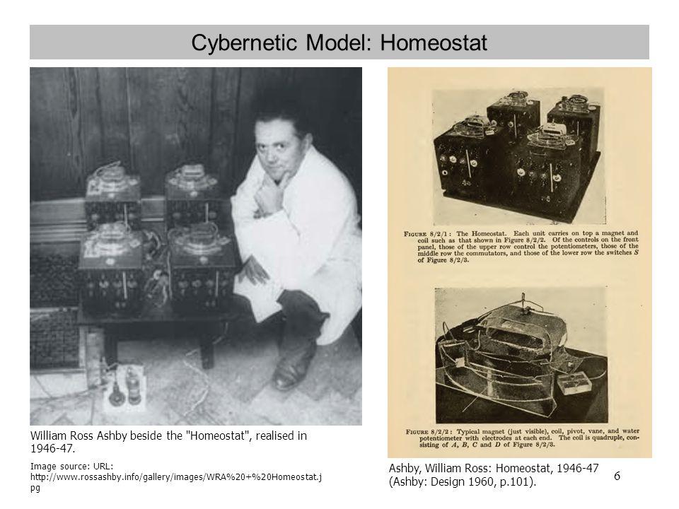 6 Cybernetic Model: Homeostat Ashby, William Ross: Homeostat, 1946-47 (Ashby: Design 1960, p.101).
