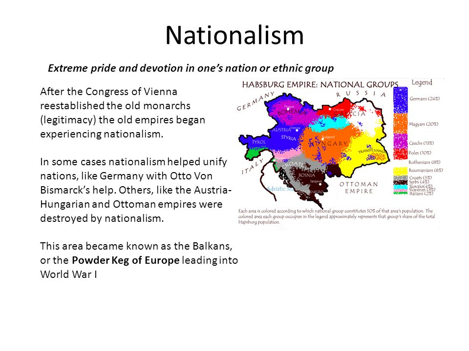 Nationalism Extreme pride and devotion in one's nation or ethnic group After the Congress of Vienna reestablished the old monarchs (legitimacy) the old empires began experiencing nationalism.