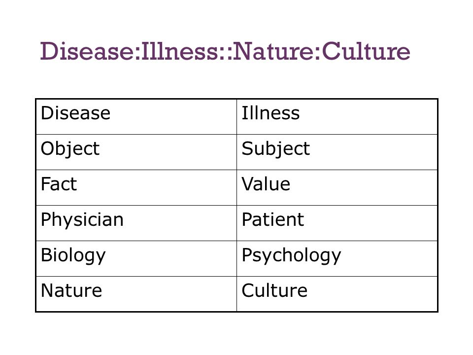 + Disease vs. Illness 'A key axiom in medical anthropology is the dichotomy between two aspects of sickness: disease and illness. Disease refers to a