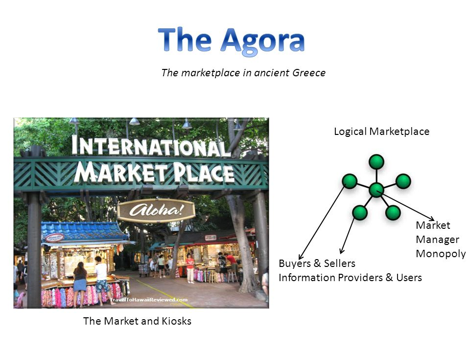 The marketplace in ancient Greece Buyers & Sellers Information Providers & Users Logical Marketplace Market Manager Monopoly The Market and Kiosks