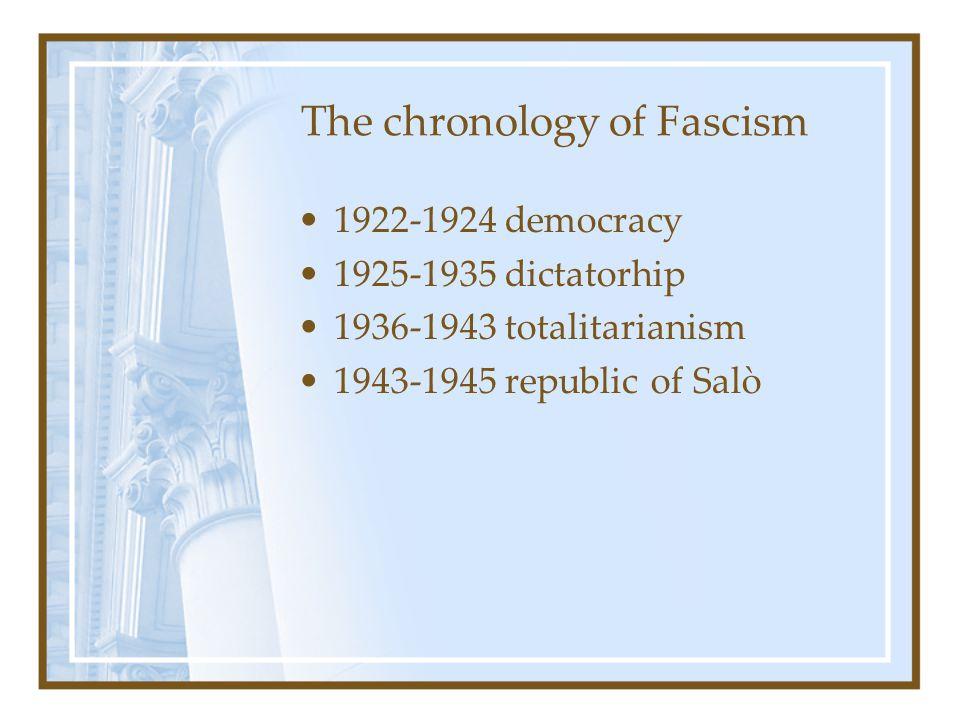 The chronology of Fascism 1922-1924 democracy 1925-1935 dictatorhip 1936-1943 totalitarianism 1943-1945 republic of Salò