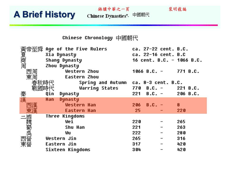 Han Dynasty 206 B.C.- 220 A.D.