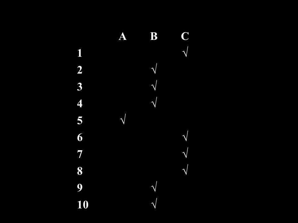 ABC 1√ 2√ 3√ 4√ 5√ 6√ 7√ 8√ 9√ 10√