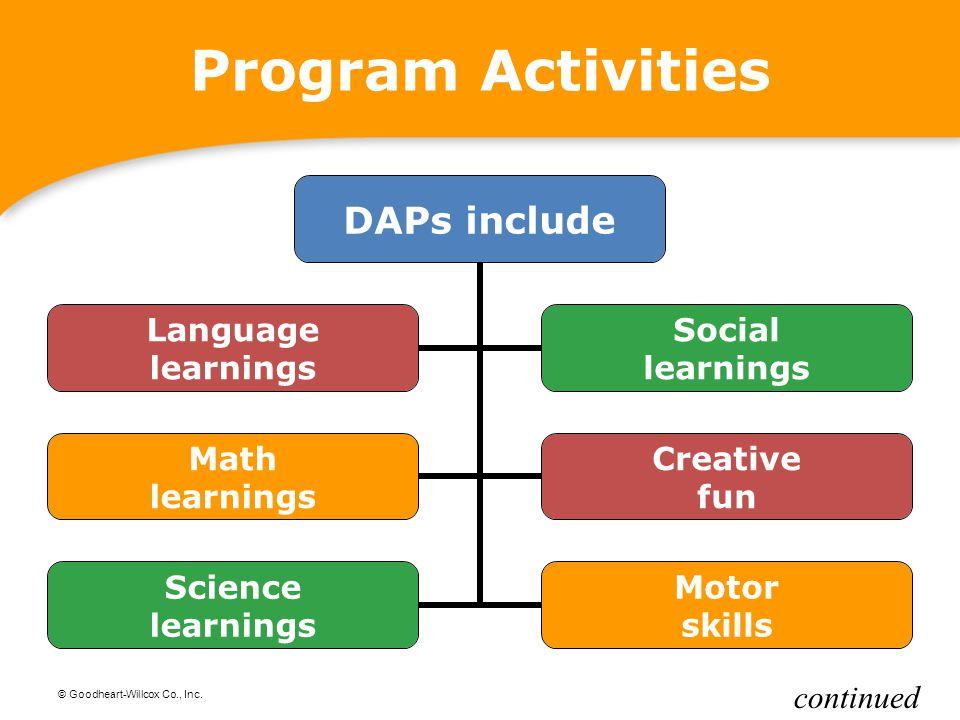 © Goodheart-Willcox Co., Inc. Program Activities DAPs include Language learnings Social learnings Math learnings Creative fun Science learnings Motor