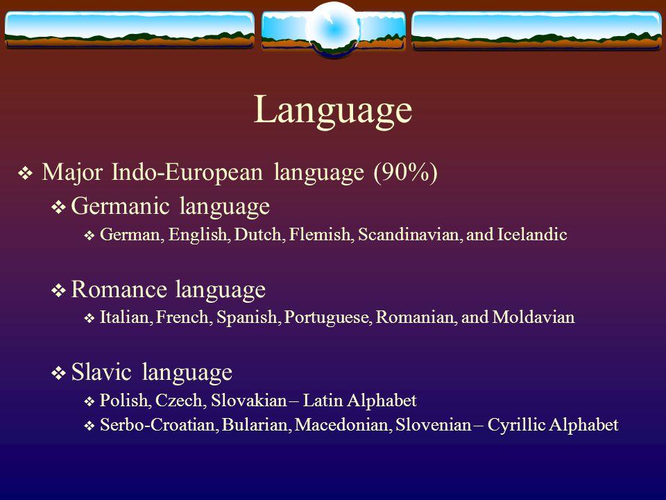 Language  Major Indo-European language (90%)  Germanic language  German, English, Dutch, Flemish, Scandinavian, and Icelandic  Romance language 