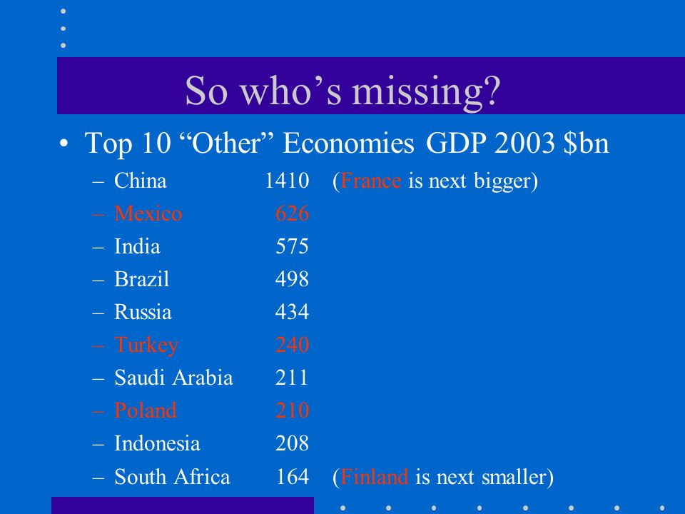 """So who's missing? Top 10 """"Other"""" Economies GDP 2003 $bn –China1410(France is next bigger) –Mexico 626 –India 575 –Brazil 498 –Russia 434 –Turkey 240 –"""