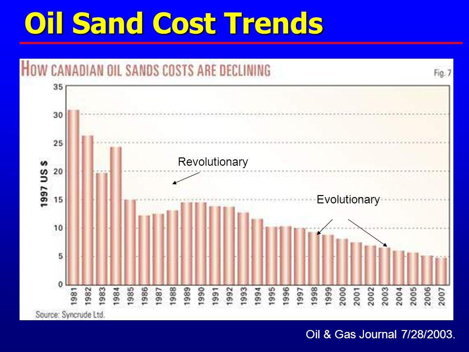 Oil Sand Cost Trends Oil & Gas Journal 7/28/2003. Revolutionary Evolutionary