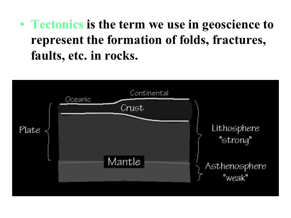 Tectonics is the term we use in geoscience to represent the formation of folds, fractures, faults, etc. in rocks.