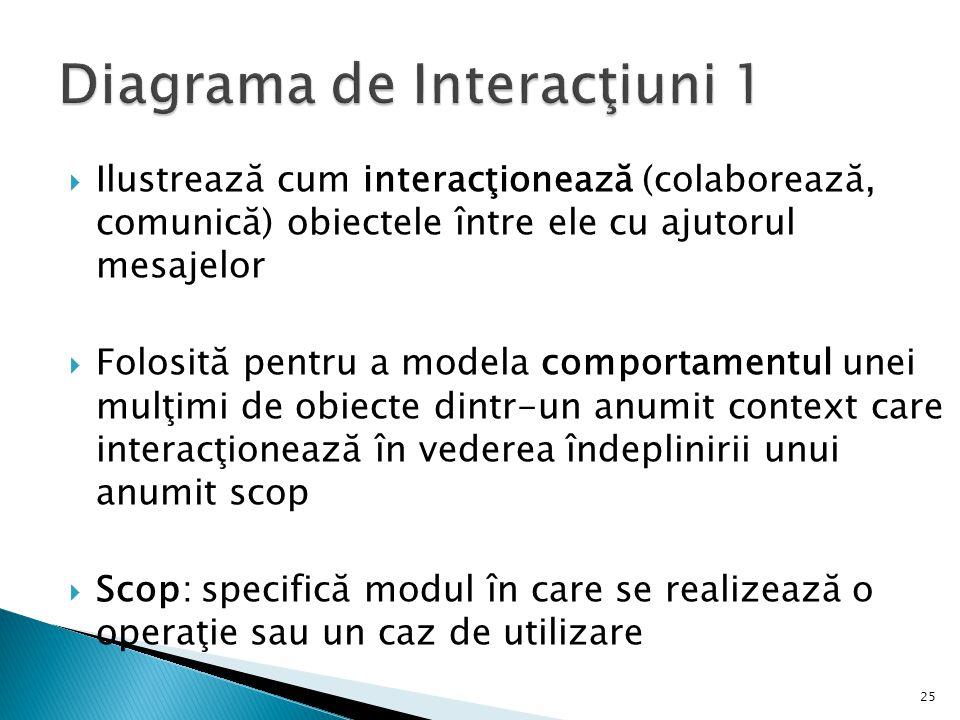  Ilustrează cum interacţionează (colaborează, comunică) obiectele între ele cu ajutorul mesajelor  Folosită pentru a modela comportamentul unei mulţimi de obiecte dintr-un anumit context care interacţionează în vederea îndeplinirii unui anumit scop  Scop: specifică modul în care se realizează o operaţie sau un caz de utilizare 25