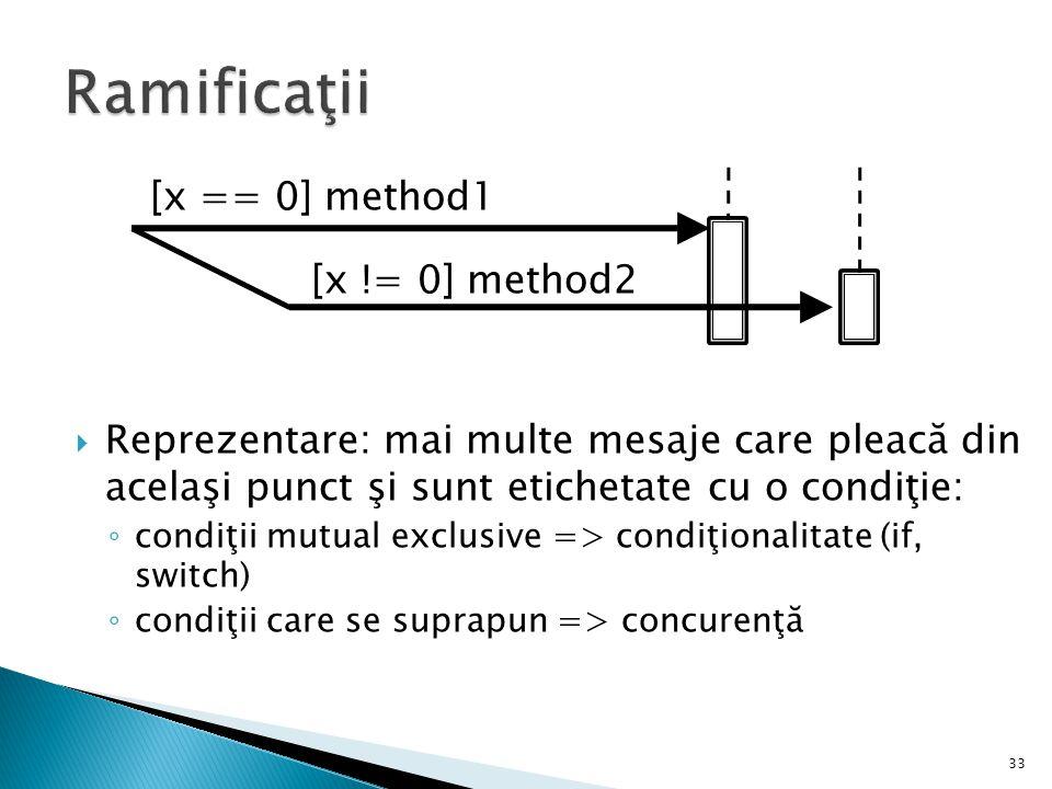[x == 0] method1 [x != 0] method2  Reprezentare: mai multe mesaje care pleacă din acelaşi punct şi sunt etichetate cu o condiţie: ◦ condiţii mutual exclusive => condiţionalitate (if, switch) ◦ condiţii care se suprapun => concurenţă 33