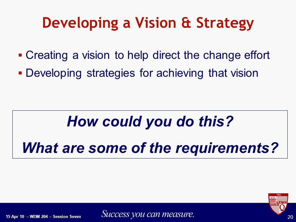 15 Apr 10 – WDM 204 – Session Seven 20 Developing a Vision & Strategy  Creating a vision to help direct the change effort  Developing strategies for achieving that vision How could you do this.
