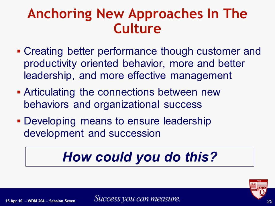 15 Apr 10 – WDM 204 – Session Seven 25 Anchoring New Approaches In The Culture  Creating better performance though customer and productivity oriented behavior, more and better leadership, and more effective management  Articulating the connections between new behaviors and organizational success  Developing means to ensure leadership development and succession How could you do this