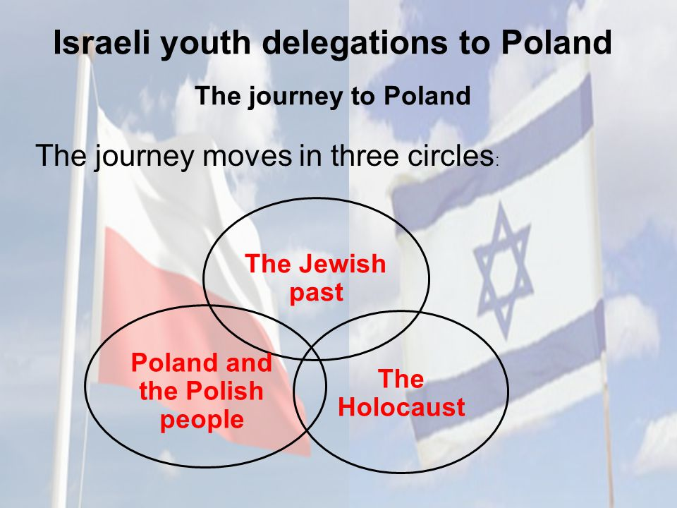 Israeli youth delegations to Poland The journey to Poland The journey moves in three circles : The Jewish past Poland and the Polish people The Holocaust