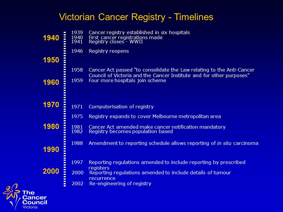 2000 1990 1980 1970 1950 1960 1940 Victorian Cancer Registry - Timelines 1988Amendment to reporting schedule allows reporting of in situ carcinoma 1959Four more hospitals join scheme 1939Cancer registry established in six hospitals 1940First cancer registrations made 1941Registry closes - WWII 1946Registry reopens 1958Cancer Act passed to consolidate the Law relating to the Anti-Cancer Council of Victoria and the Cancer Institute and for other purposes 1971Computerisation of registry 1975Registry expands to cover Melbourne metropolitan area 1981Cancer Act amended make cancer notification mandatory 1982Registry becomes population based 1997Reporting regulations amended to include reporting by prescribed registers 2000Reporting regulations amended to include details of tumour recurrence 2002Re-engineering of registry