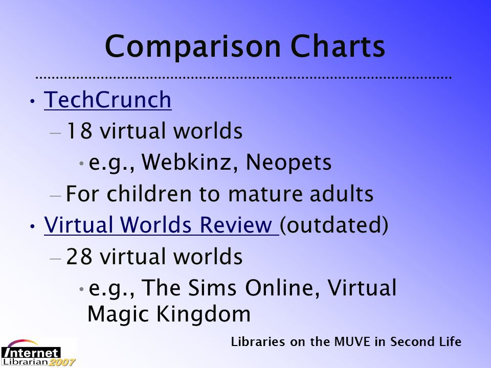 Libraries on the MUVE in Second Life Potential Long-Term Impact of Second Life and Virtual Worlds in General On Information Literacy and the Use of Libraries – Immersive Information/Learning Experiences On Literacy in general – Gaming and Literacy On Online Communities