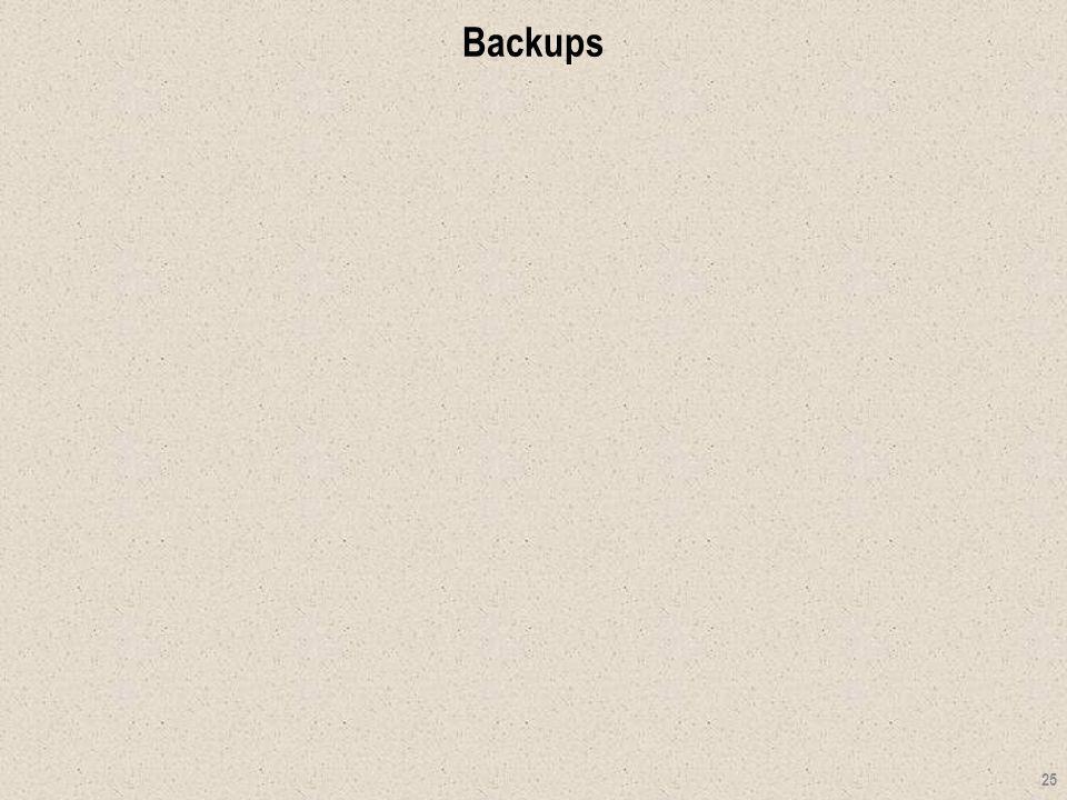 Backups 25