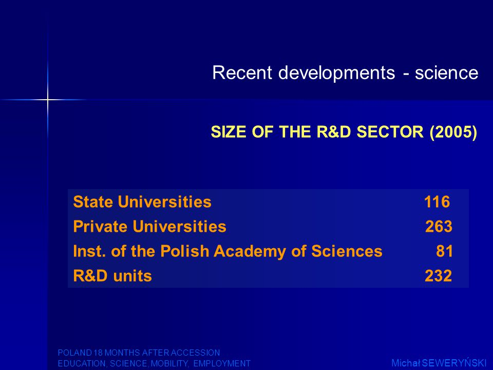 SIZE OF THE R&D SECTOR (2005) State Universities 116 Private Universities 263 Inst.