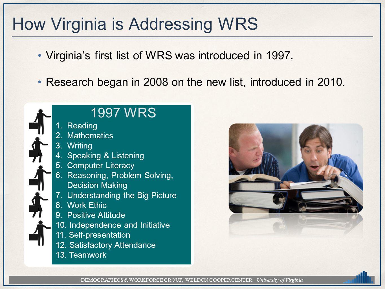 DEMOGRAPHICS & WORKFORCE GROUP, WELDON COOPER CENTER University of Virginia How Virginia is Addressing WRS 1997 WRS 1. Reading 2. Mathematics 3. Writi