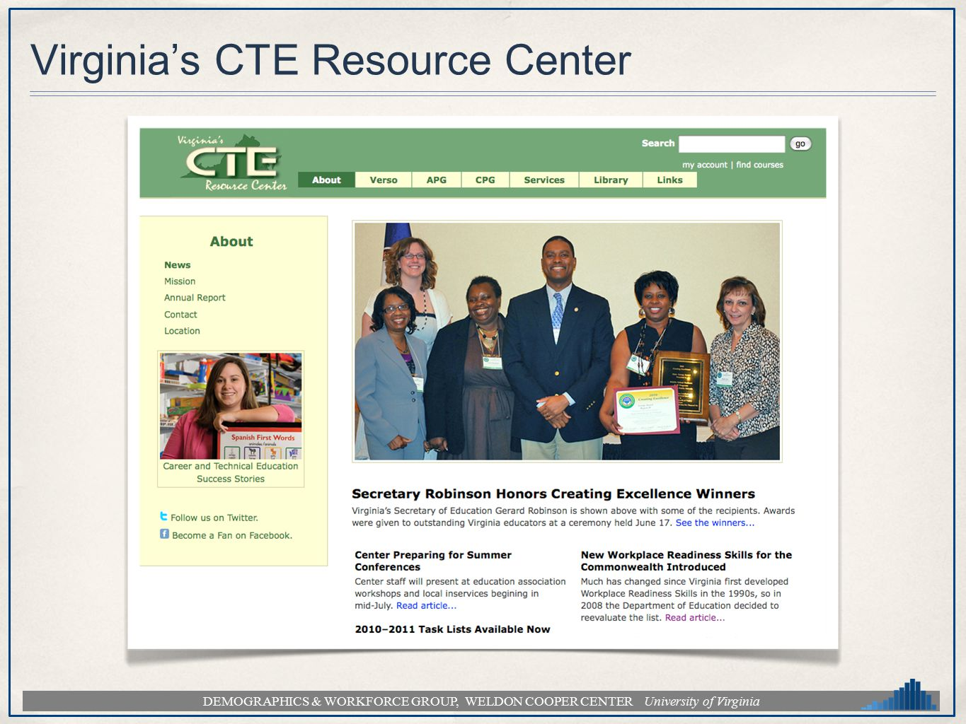 DEMOGRAPHICS & WORKFORCE GROUP, WELDON COOPER CENTER University of Virginia Virginia's CTE Resource Center