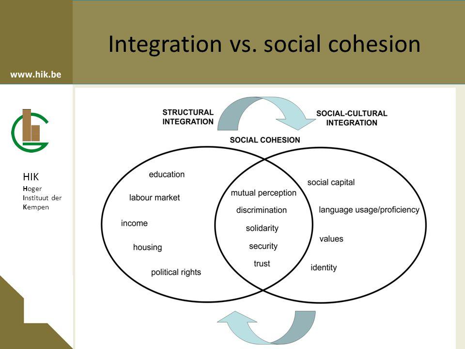 HIK Hoger Instituut der Kempen Integration vs. social cohesion