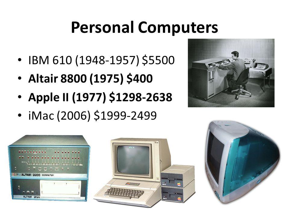 Personal Computers IBM 610 (1948-1957) $5500 Altair 8800 (1975) $400 Apple II (1977) $1298-2638 iMac (2006) $1999-2499
