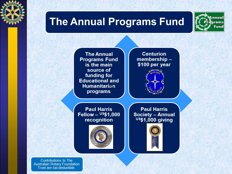 The Annual Programs Fund is the main source of funding for Educational and Humanitarian programs Centurion membership – $100 per year Paul Harris Fell