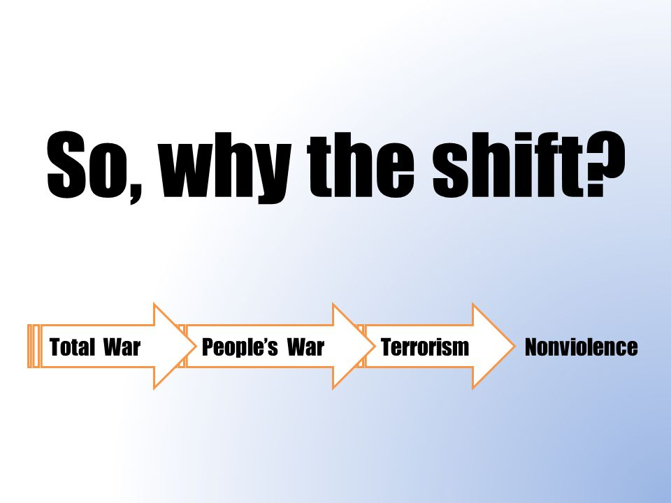 So, why the shift Total WarPeople's WarTerrorismNonviolence