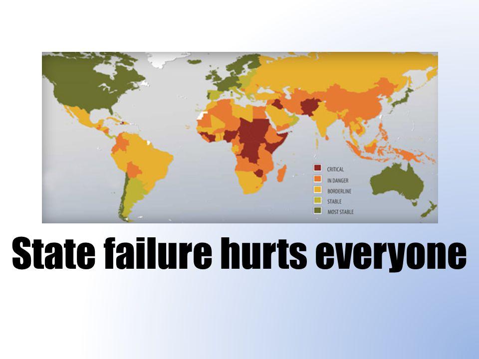 State failure hurts everyone