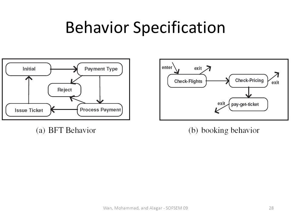 Behavior Specification 28Wan, Mohammad, and Alagar - SOFSEM 09