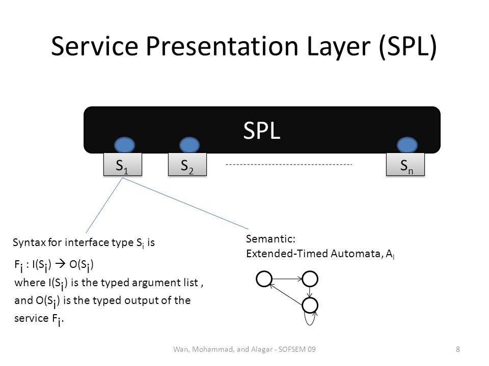 Service Presentation Layer (SPL) 8Wan, Mohammad, and Alagar - SOFSEM 09 SPL S1S1 S2S2 SnSn Syntax for interface type S i is Semantic: Extended-Timed A