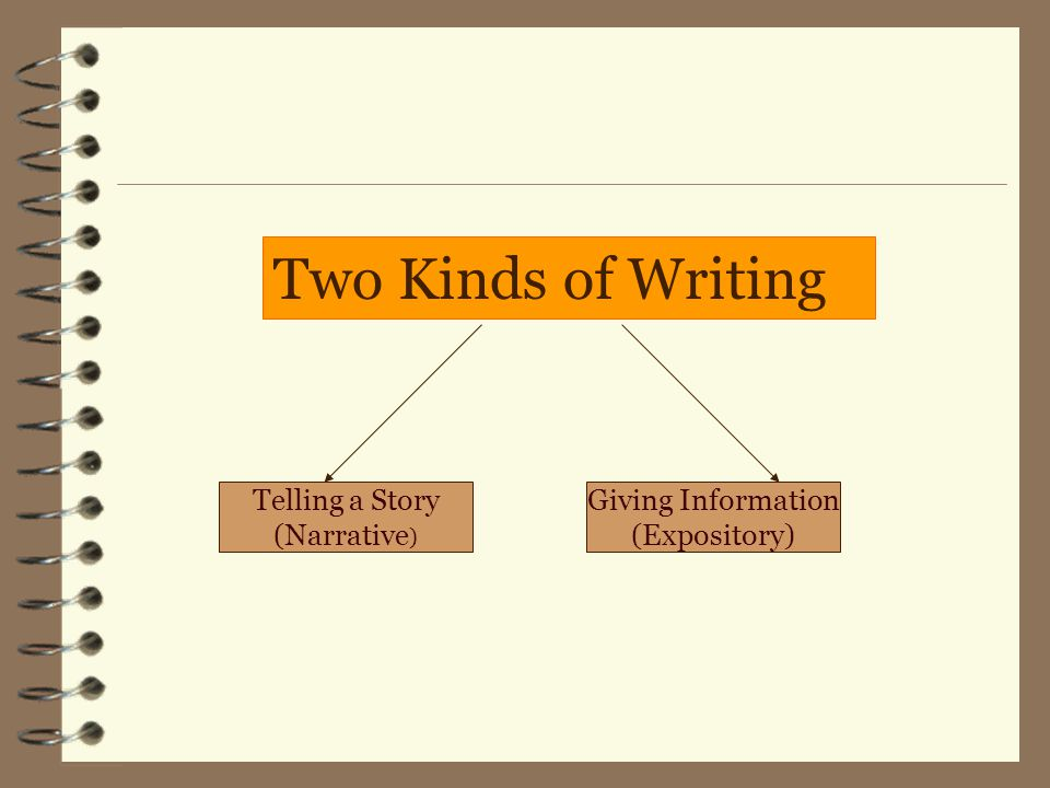 Two Kinds of Writing Telling a Story (Narrative ) Giving Information (Expository)