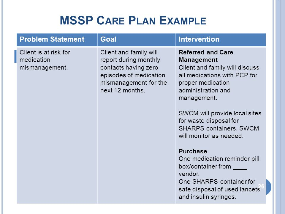 MSSP C ARE P LAN E XAMPLE Problem StatementGoal Intervention Problem StatementGoalIntervention Client is at risk for medication mismanagement.