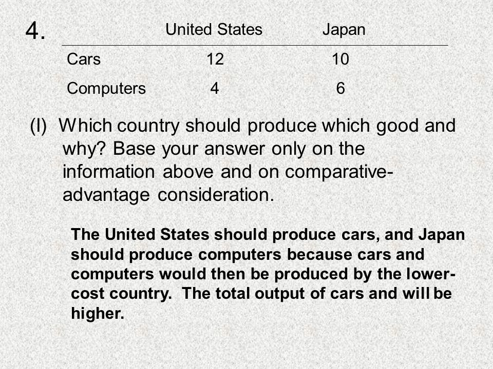 (I) Which country should produce which good and why.