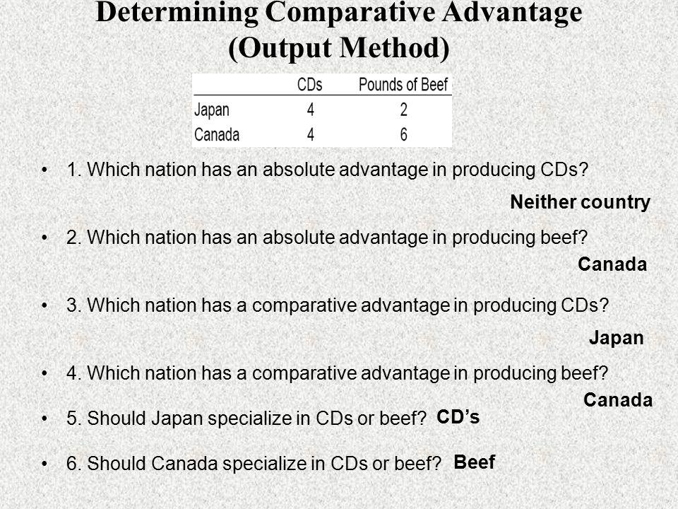Determining Comparative Advantage (Output Method) 1.