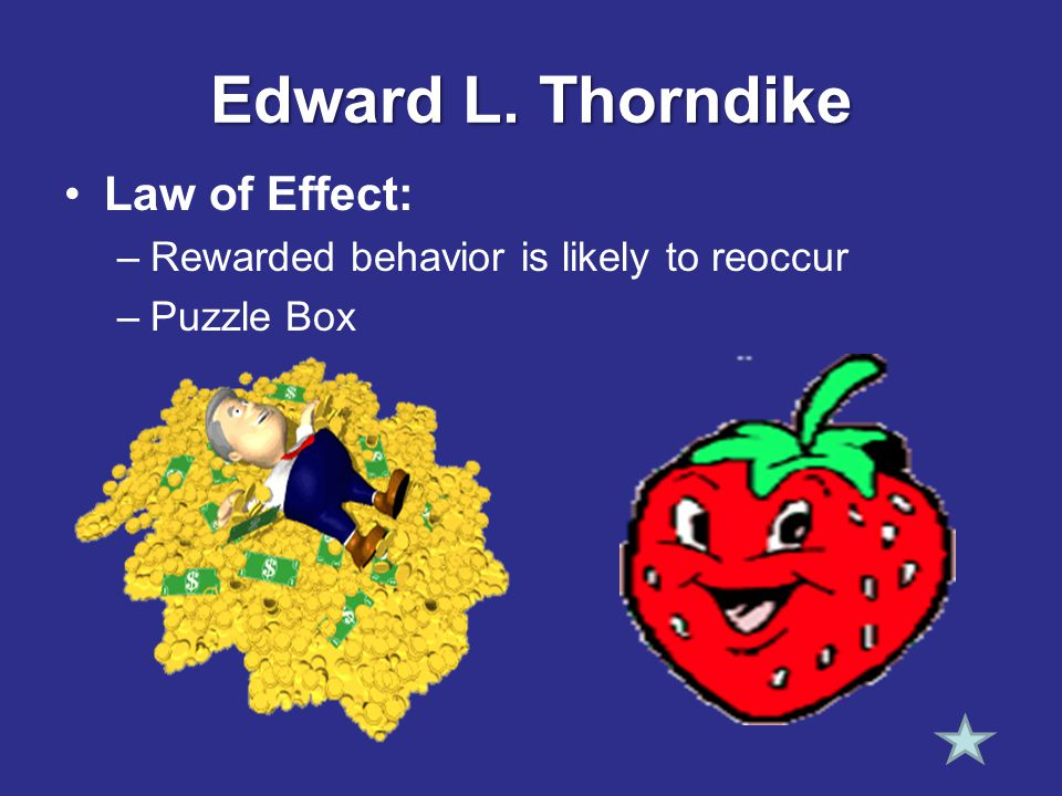 Edward L. Thorndike Law of Effect: –Rewarded behavior is likely to reoccur –Puzzle Box
